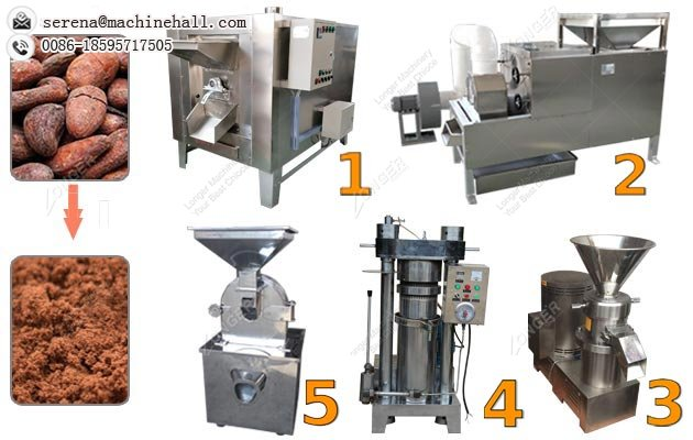 Commercial Cocoa Powder Production Line|Cacao Processing Machine Plant